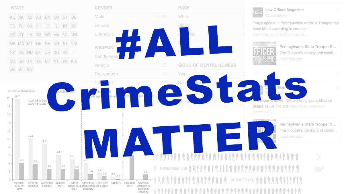 #AllCrimeStatsMatter